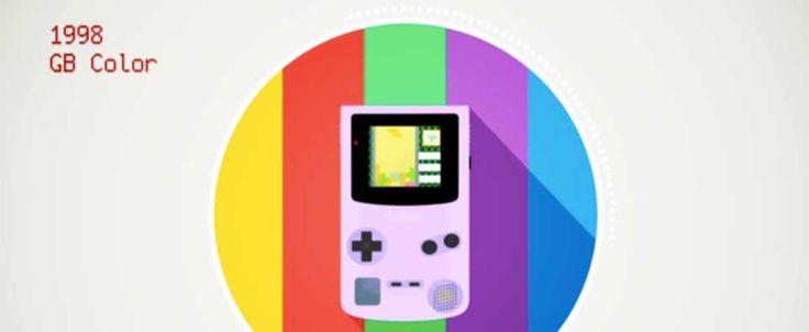La storia della console Nintendo in un videoclip