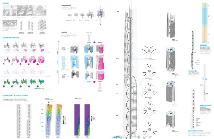 DRX // DesignResearchExchange // HENN architects studio-b