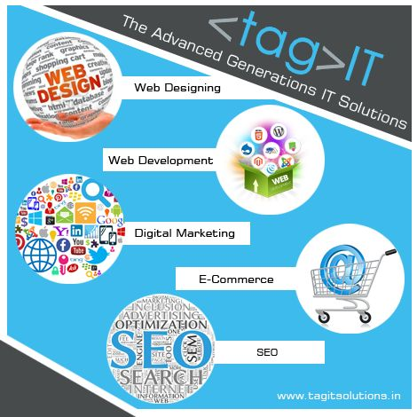 Your True Business Partner  Join Us > www.tagitsolutions.in  Book Now > 9072300967  ‪#‎YourTrue‬ ‪#‎BusinessPartner‬ ‪#‎Ecommerce‬ ‪#‎Solutions‬ ‪#‎WebDevelopmentKochi‬ ‪#‎WebDesigning‬ ‪#‎Business‬ ‪#‎SocialMediaMarketing‬ ‪#‎websites‬ ‪#‎seo‬