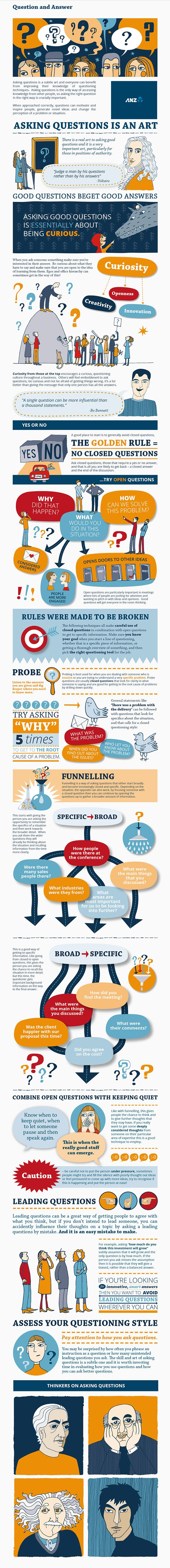 The Art of Asking Questions {Infographic}: Ask Questions, Behance, Schools Stuff, Asking Questions, Questions Infographic, Teacher, Anastasia Beltyukova, Infographics, Answers Infographic