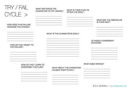 Writing Worksheet – Try/Fail Cycle In honour of NaNoWriMo, this month's worksheets will have one purpose: to increase your word count by hook or by book. A try/fail cycle is another wonderful writerly device that confounds the character's path from A to B by making them go in circles for a while, like an airplane…
