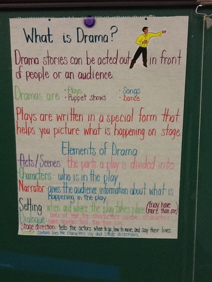 1000+ images about Drama on Pinterest | Marlow, Inference and Student