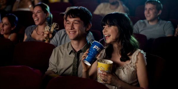 How Much People Would Actually Be Willing To Pay To Watch New Release Movies At Home #FansnStars