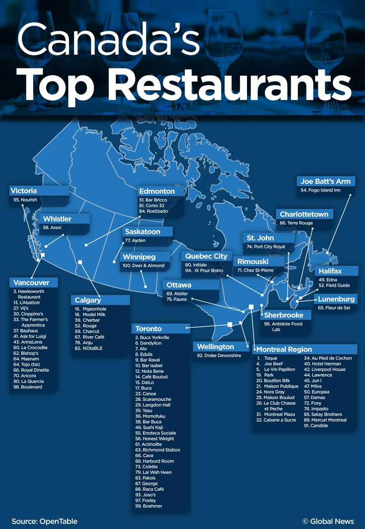 Find out which restaurants in your city reign supreme and how it compares to other places across the country.