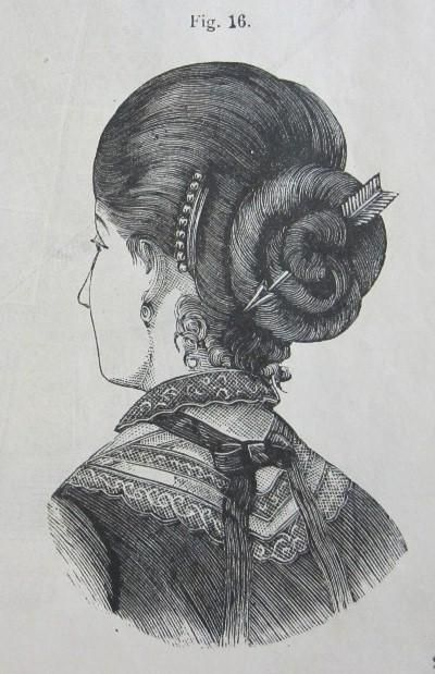 1879 hair styles  Proof my everyday hairstyle is totally period correct!  For bustle, at least...