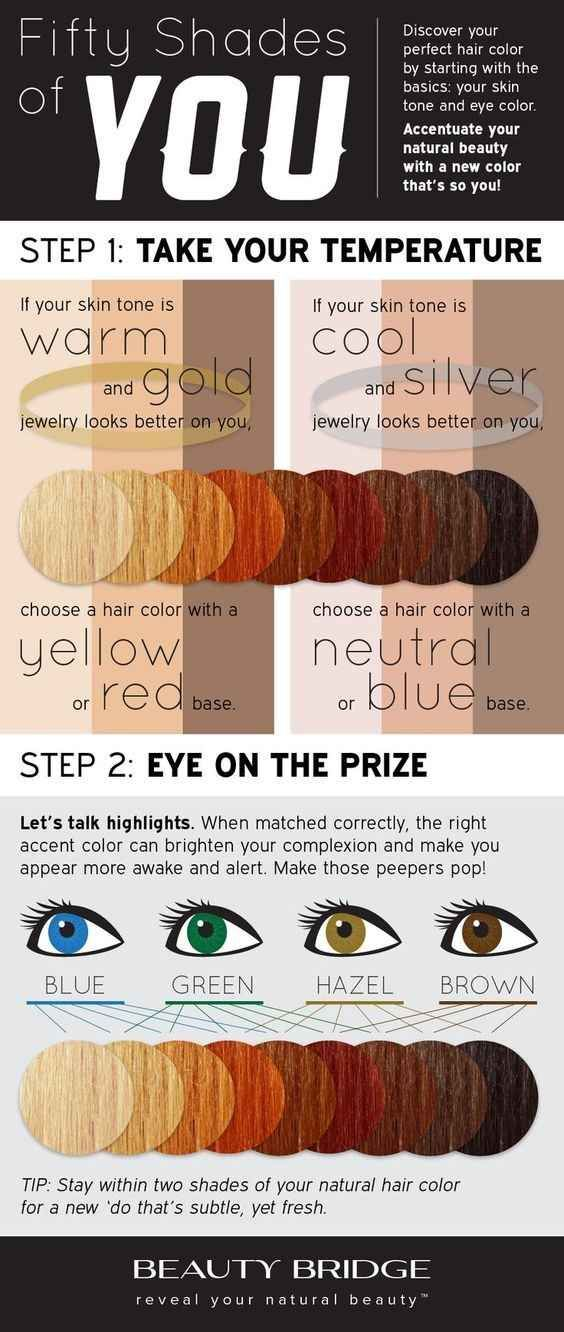 FIND YOUR PERFECT HAIR COLOR: match your skin tone & eye color to the hair colors in this chart that's so on-point!