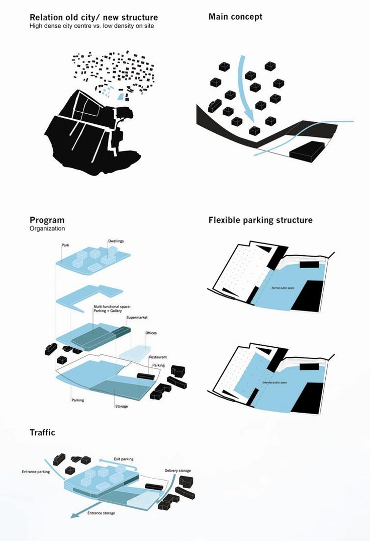 261 best drawing diagrams images on pinterest for Architectural space analysis