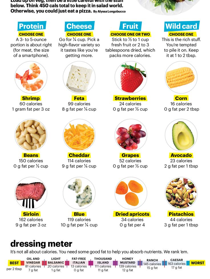 170 best MENU images on Pinterest Menu design Food design and