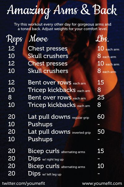 Try this workout every day for gorgeous arms and a toned back. Adjust weights for your comfort level.