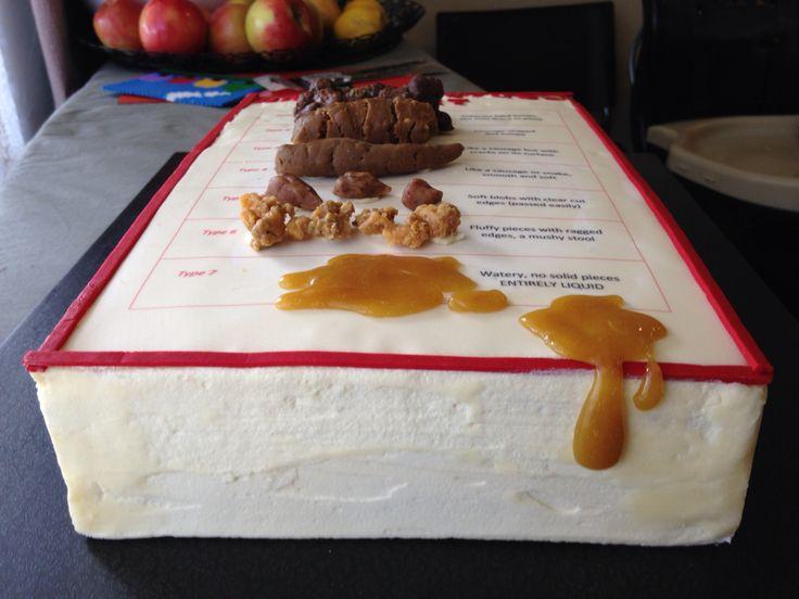 My Bristol Stool Chart cake!