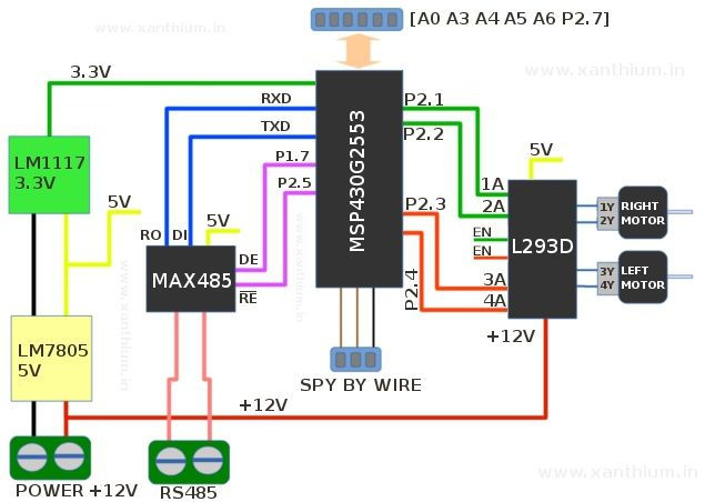 408627abe5c59d52933c86a05f36f1b8 robotics projects block diagram 48 best msp430 launchpad based robot images on pinterest Basic Electrical Wiring Diagrams at soozxer.org