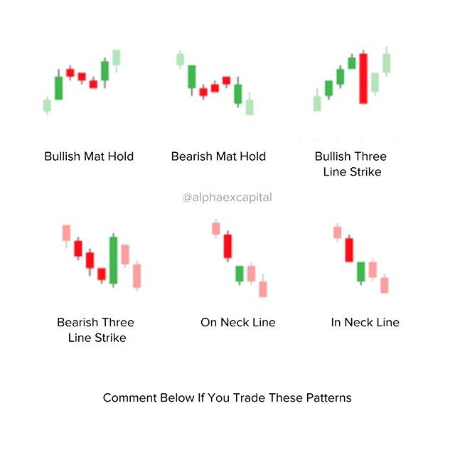 Do You Trade These Candlesticks Comment Your Fav Candlestick