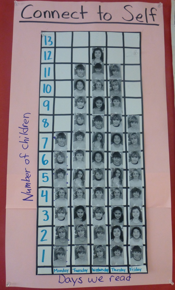 29 best graphing images on Pinterest | Teaching math, Grade 2 and ...