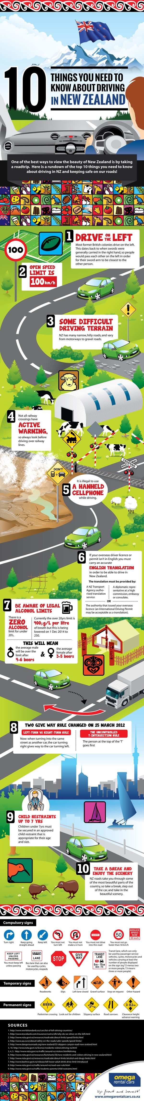 Safe Driving in New Zealand
