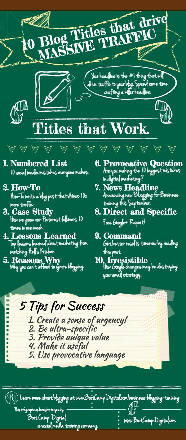 How To Attract More Visitors By Writing Killer Blog Titles