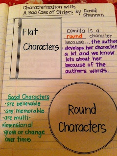 Teaching students about characters and elements of writing style are important to produce fluent and colorful writers.