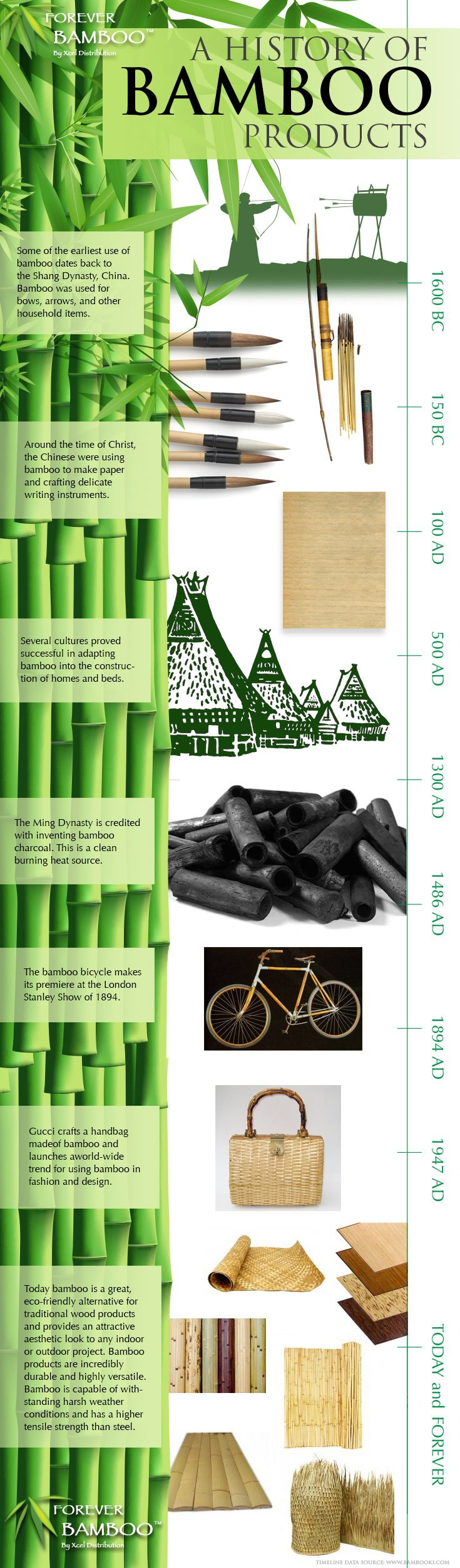 How well do you know bamboo?