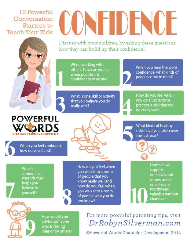 10 Powerful conversation starters to teach you children confidence. #infographic #drrobyn #powerfulwords http://menloparkmartialarts.com