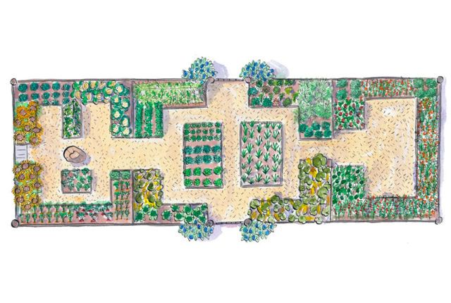 20 kostenlose Gartenpläne und Pflanzenlisten, um Ihre Landschaft aufzuwerten