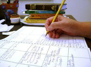 Tanmenet, Tematikus terv készítése