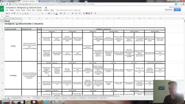 Årsplaner, kompetence, færdigheds og vidensmål