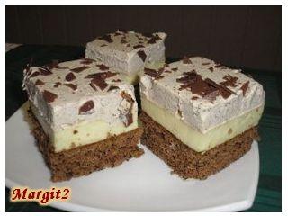 Kiprobalt receptek - Édes sütik
