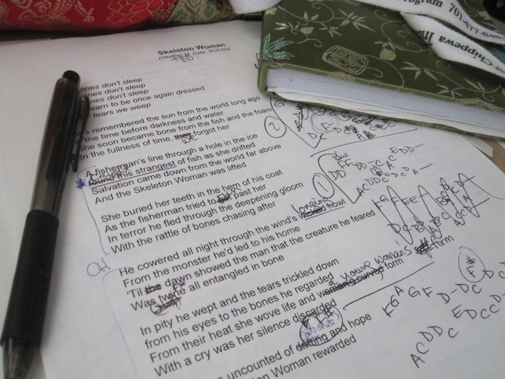 "Scribbles and notes on ""Skeleton Woman"" from our ""Fairytale"" recording session  Hear ""Fairytale"" at http://heatherdale.com/music"