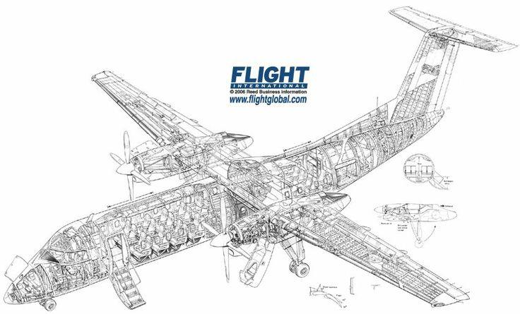 de Havilland Canada Dash 8-300 cutaway drawing