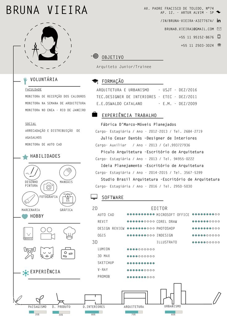 sample resumes editorial