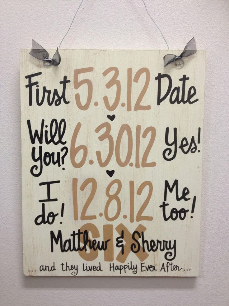 Custom Hand-Painted  Wedding Anniversary Announcement with Dates on 12x15 wood sign gift Valentines Day. $50.00, via Etsy.