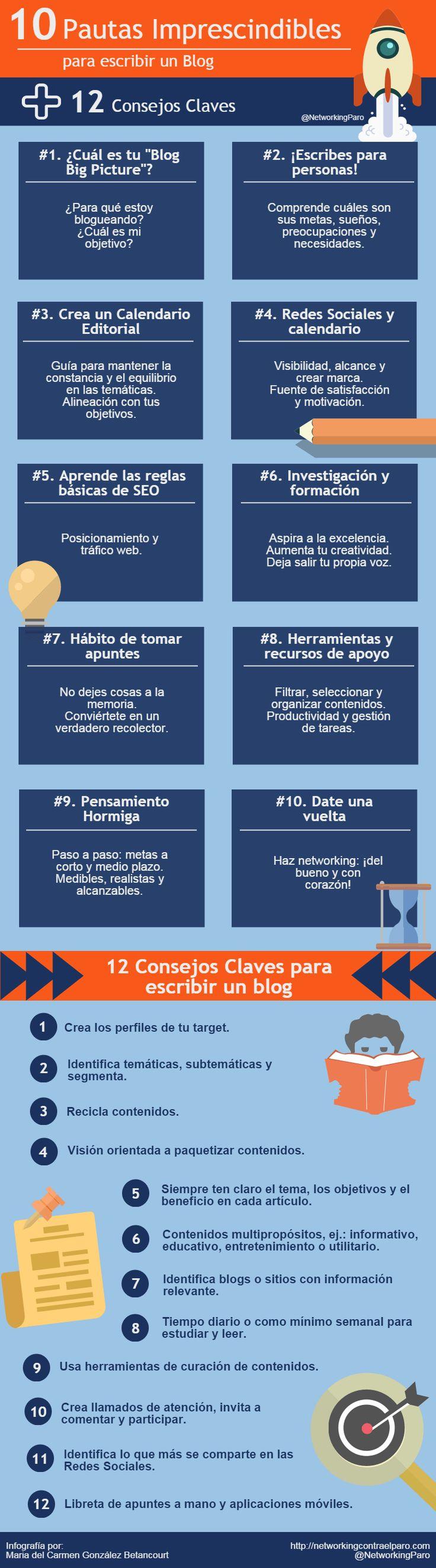 Hola: Una infografía con 10 pautas para escribir un Blog y 12 consejos clave. Vía Un saludo