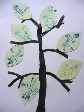 Have your child make a family tree using drawings instead of just names of themselves, you, and their grandparents. They'll be sure to love it!