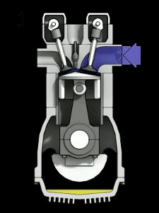 Motorcycle Engine Types and Configurations - home