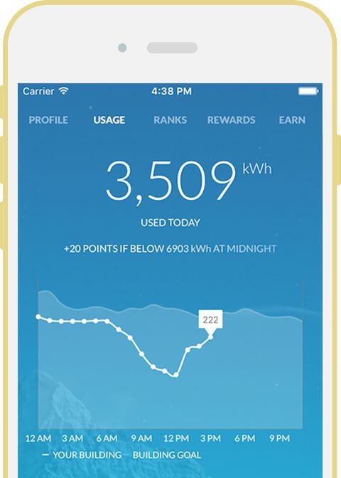 Track your carbon footprint and electricity usage today!