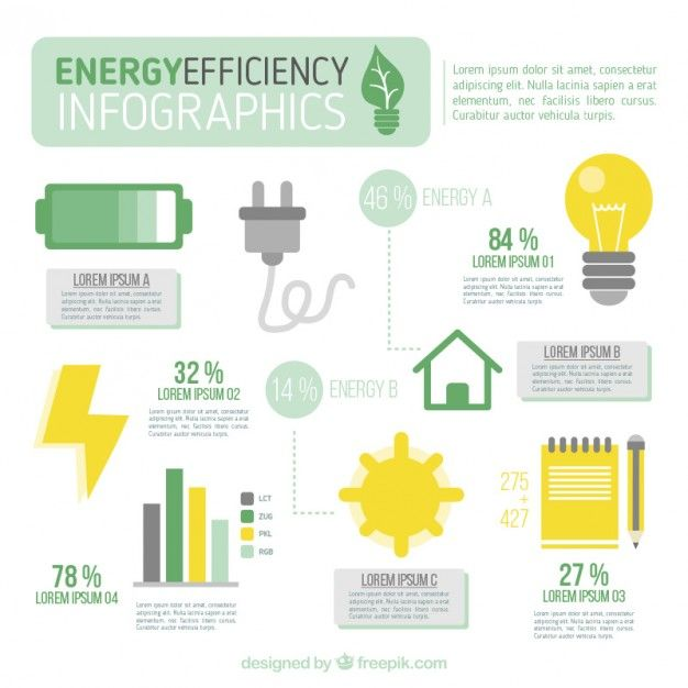 フラットデザインの再生可能エネルギーのインフォグラフィック 無料ベクター