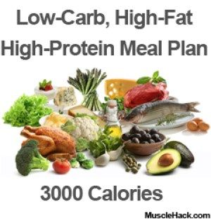 High Protein Low Fat Meals 115