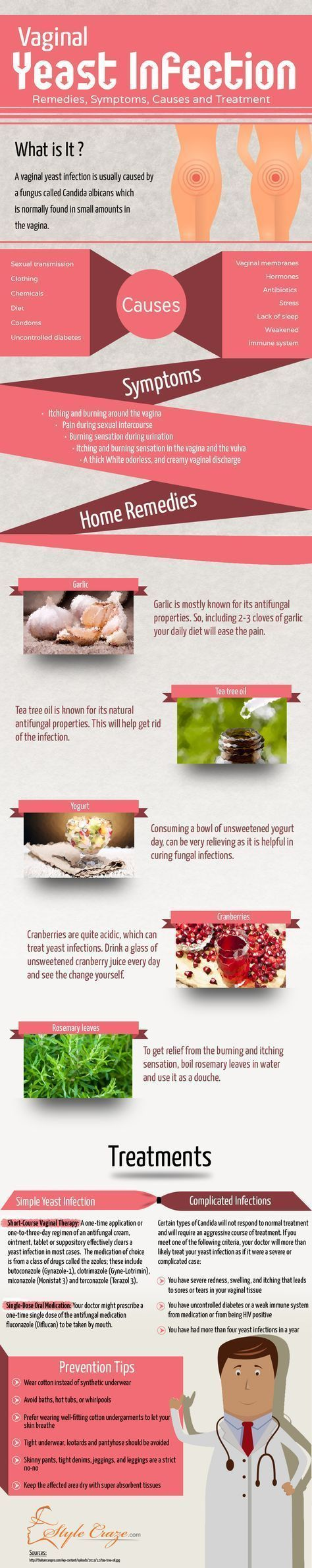 best Yeast Infection Issues images on Pinterest  Yeast