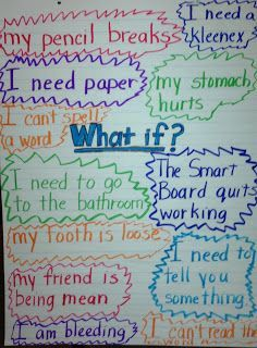 "The ""What If..."" Anchor Chart from: Kathy Griffin's Teaching Strategies(blog) A great back-to-school activity!"