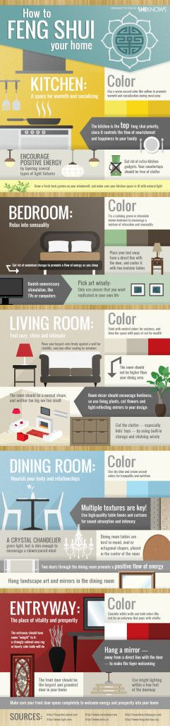 This infographic shares a few tips on how you add elements and concepts of feng shui to your home to create good chi which leads to good health.  https://zen.homezada.com/2015/02/19/celebrating-chinese-new-year-with-feng-shui/#more-4397