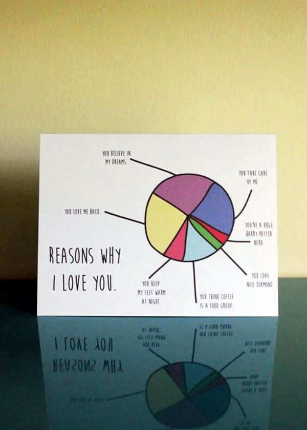 80 Handcrafted Valentines Day Gifts For Him to Express your Feelings