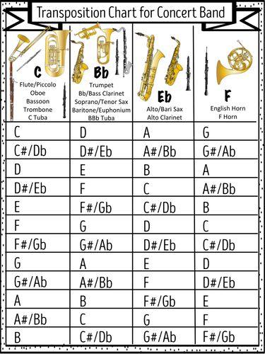 top 25 best saxophone ideas on pinterest saxophones