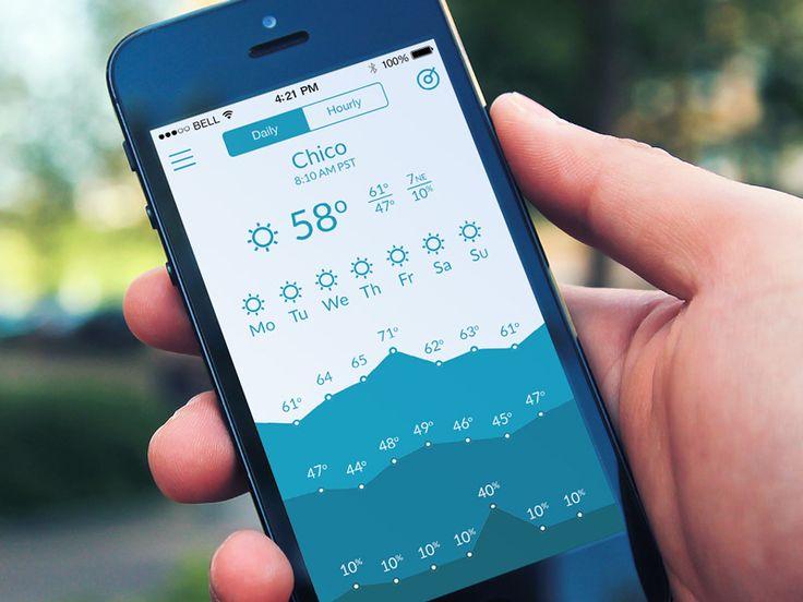 Weather Shades Handheld