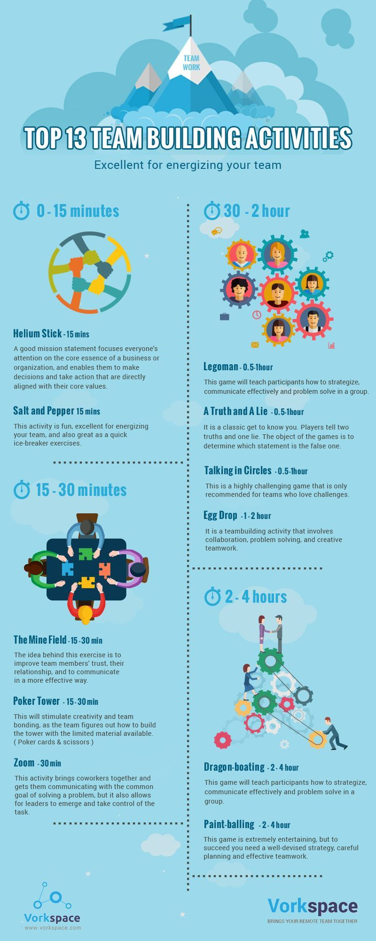 Top 13 Remote Team Building Activities #infographic
