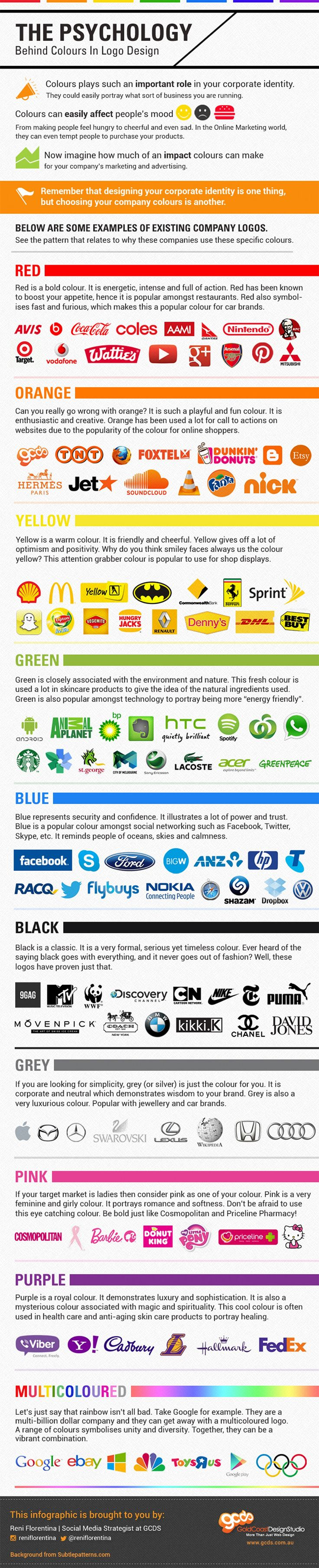 What Your Logo Says About You The Psychology of Colour in Logo Design