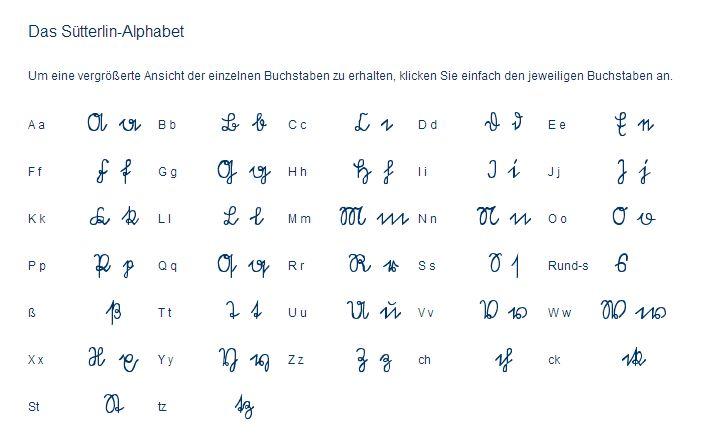 Das Sütterlin Alphabet
