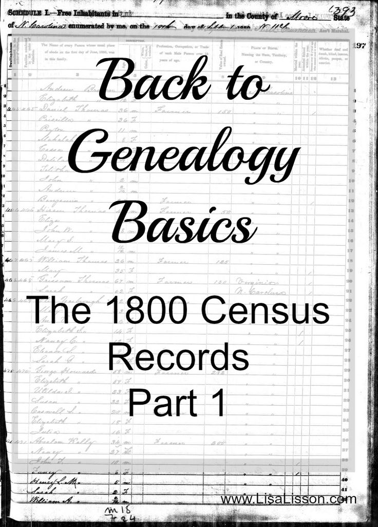 Find a Census Listing by Street Address - CensusTools