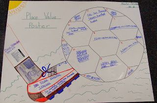 Place Value With Pizazz! - Our Place Value Poster project