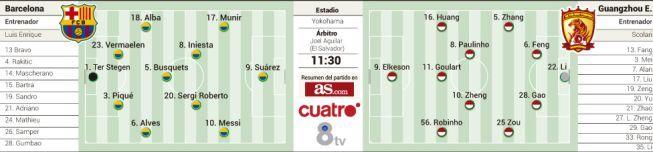 Noticias de Deportes : El Barça ante la tropa de ScolariEl Barcelona busc...