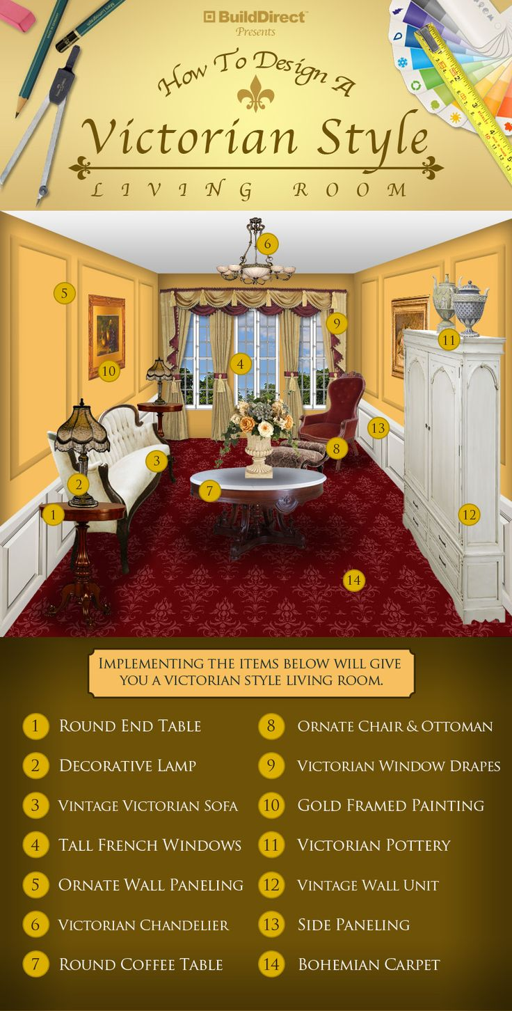 Victorian style living room basics. What's missing from this graphic? What *shouldn't* be here?