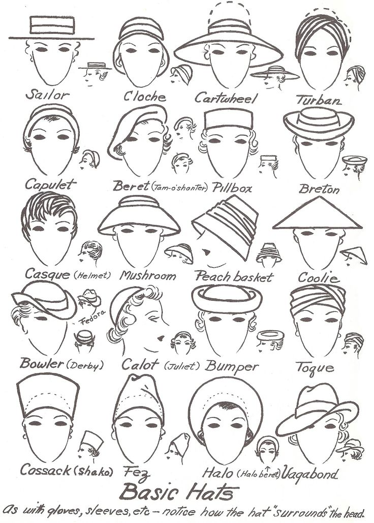 Handy Hat Chart  **FREE ViNTaGE DiGiTaL STaMPS**